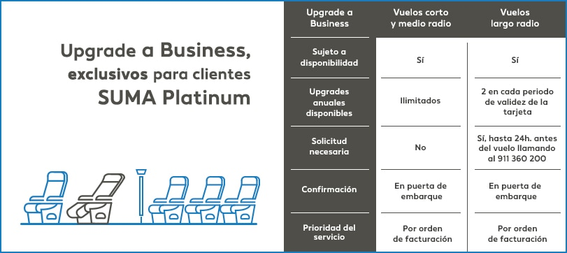Upgrade_platinum (002).jpg