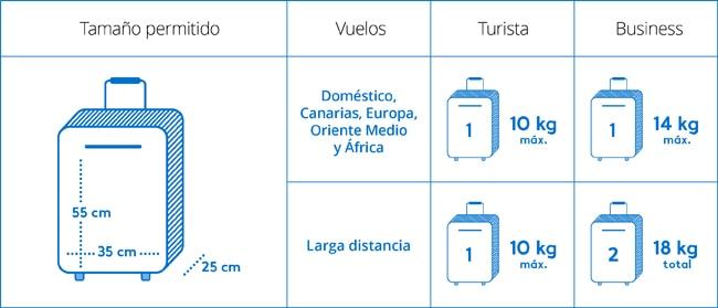 cdfe8ba08 Prepara tu viaje - Air Europa